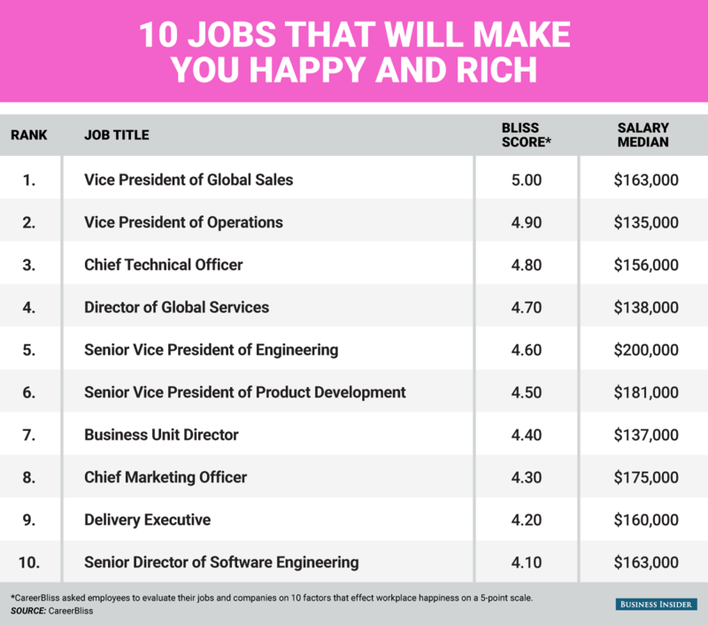 bi_graphics_jobs-that-will-make-you-happy-and-rich%20(1).png