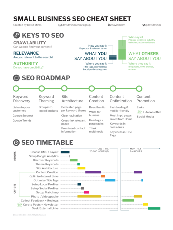 SEO_Cheat_Sheet-768x1024.png